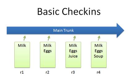 basic_checkin