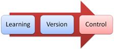 version_control_intro_small