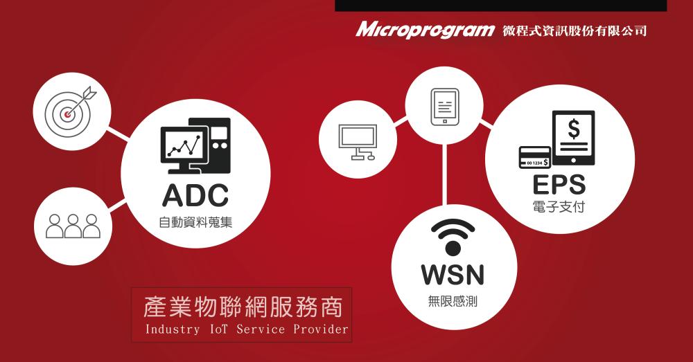 microprogram