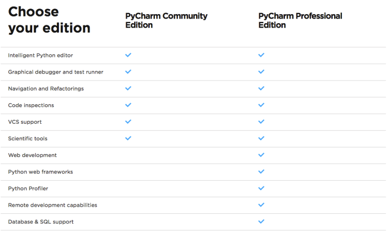 PyCharm Diff